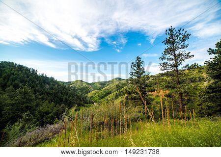 Colorado Mountain Ranges