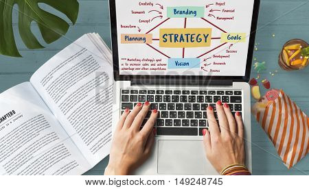 Strategy Marketing Branding Planning Concept