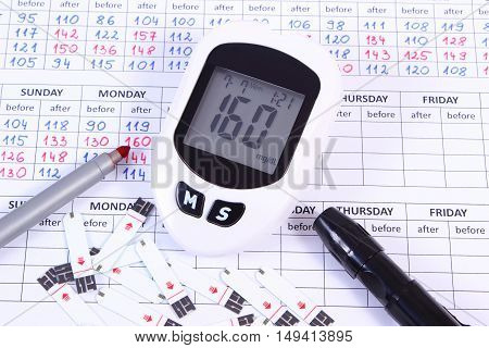 Glucose meter with bad result on medical form with result of measurement sugar level checking and measuring sugar level