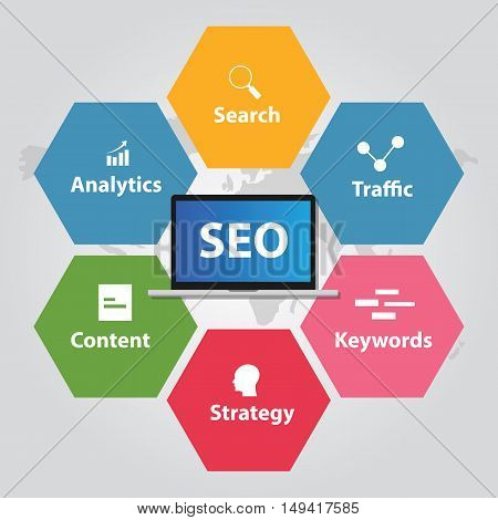 SEO search engine optimization analytics traffic keywords strategy content vector