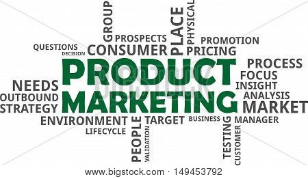 A word cloud of product marketing related items
