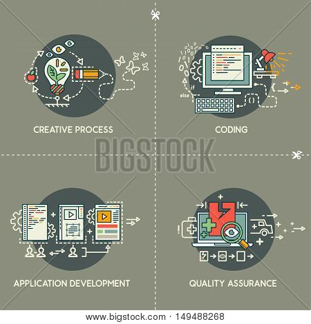 Creative process, coding, app development, quality assurence on gray background