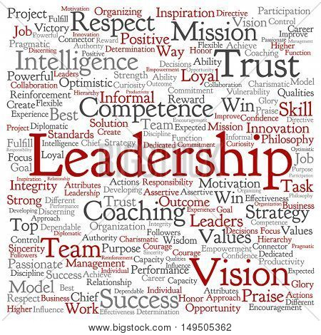 Concept or conceptual business leadership or management square word cloud isolated on background