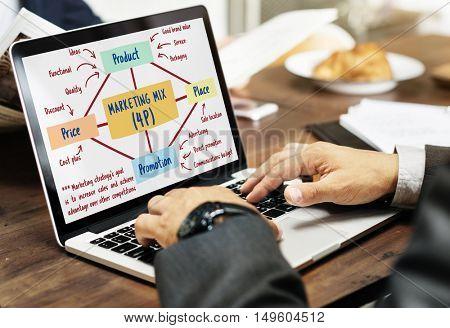 Marketing Branding Planning Strategy Concept