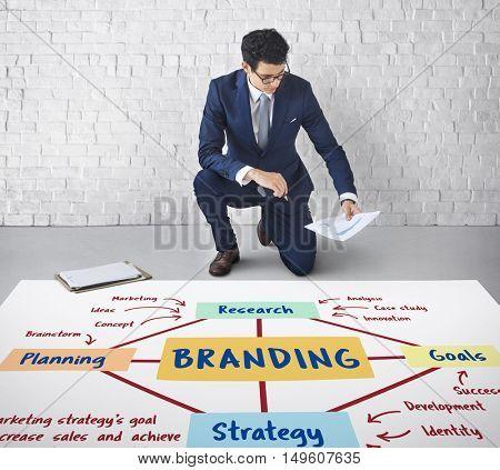 Branding Marketing Planning Strategy Concept