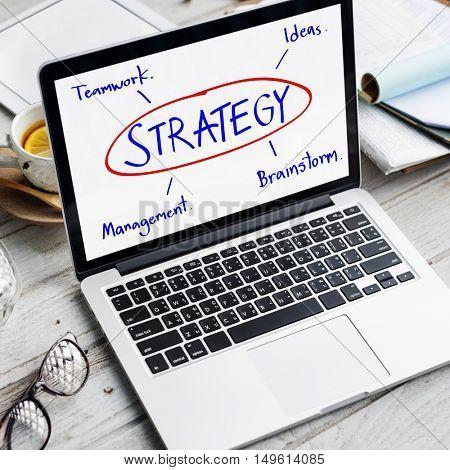 Process Business Strategy Management Solution Teamwork Concept