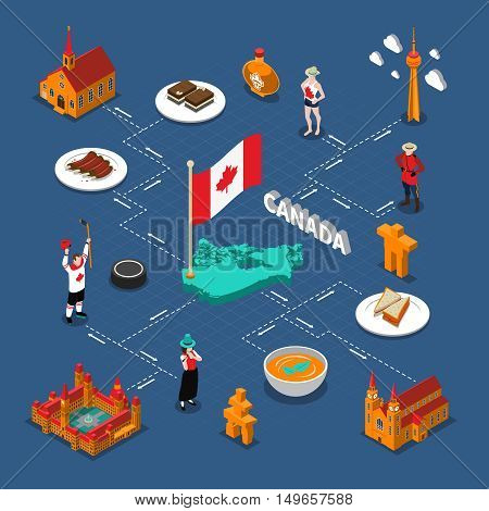 Canada touristic isometric flowchart with travel symbols on blue background vector illustration