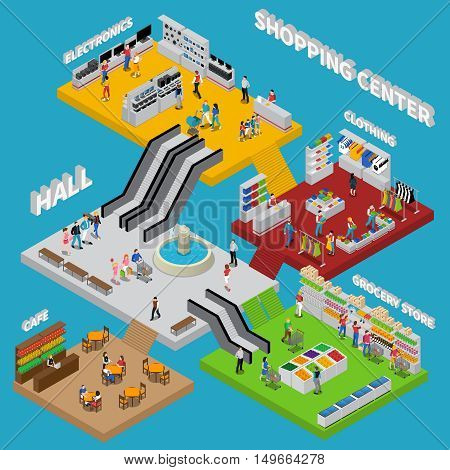 Shopping center isometric composition with hall cafe grocery and clothing vector illustration