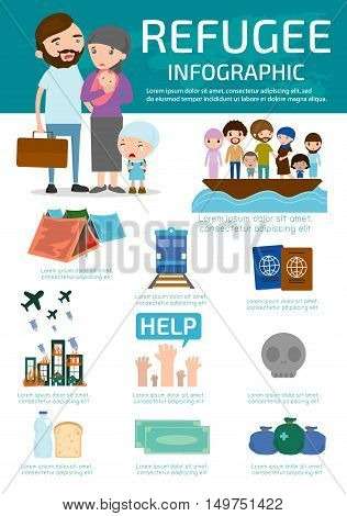 refugee , group of refugees, infographic background. war victims concept. elements. set of flat icons cartoon character design, Civil war, refugees on boat. emigrants. Human immigration, illustration