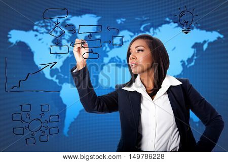 Global Business Consultant Solution