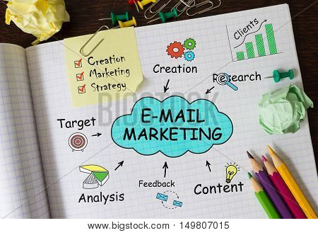 Notebook with Toolls and Notes about E-mail Marketingconcept