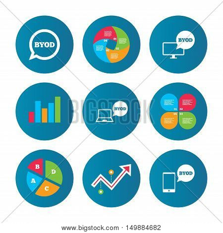 Business pie chart. Growth curve. Presentation buttons. BYOD icons. Notebook and smartphone signs. Speech bubble symbol. Data analysis. Vector
