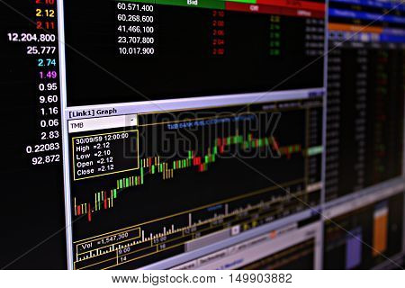 Business or finance background : Display of stock market or stock exchange data and graph on monitor, stock market or stock exchange chart and graph