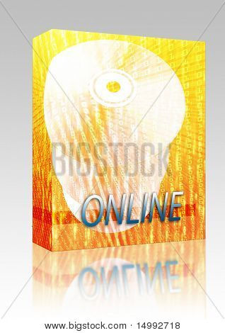 Software package box Digital media disc for online movies, music, entertainment