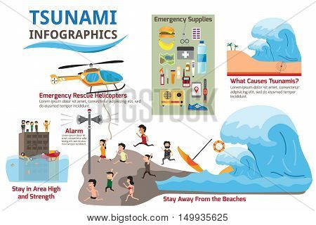 Tsunami with survival and earthquake infographics elements. Detail of danger earthquake into Tsunami with detail to protect yourself from big wave. vector illustration.