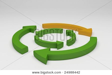 Arrows moving in circles, ecology and recycle symbol