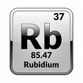 Rubidium Symbol.chemical Element Of The Periodic Table On A Glossy White Background In A Silver Fram poster