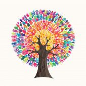 Tree Made Of Colorful Human Hands In Branches Creates A Vibrant Colors Sun. Community Help Concept,  poster