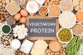 Protein in vegetarian diet. food sources of vegetarian protein poster