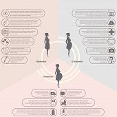 foto of pregnancy  - Pregnancy and birth infographics and pregnancy stages - JPG