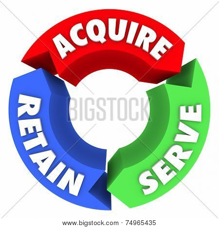 Acquire, Serve and Retain words on three arrow circles to illustrate a business or sales cycle or funnel