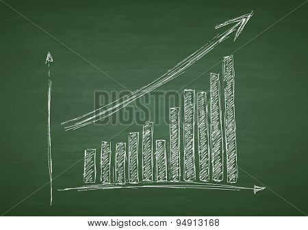 Growing graph hand drawing with arrow on green chalkboard. Vector design