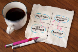 image of self-employment  - planning career shift from employee to self employed business owner and maybe investor  - JPG