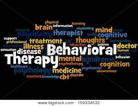Behavioral Therapy, Word Cloud Concept 6