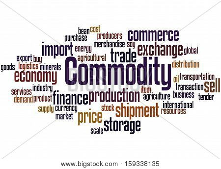 Commodity, Word Cloud Concept 3