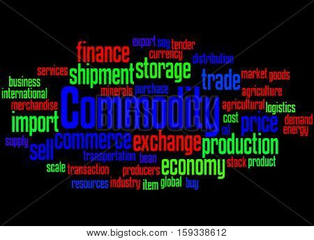 Commodity, Word Cloud Concept 9