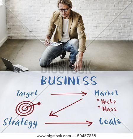 Business Plan Strategy Goals Target Marketing Concept