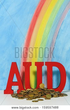 The letters AUD the symbol for the Australian dollar together with dollar coins against a blue sky and rainbow background representing the strength and weakness of the Australian currency.