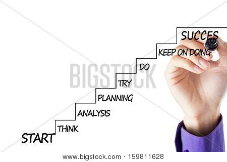 Close up of businessman hand drawing a ladder with strategy plan to success isolated on white background