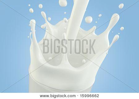Splashing milk in a glass on a light blue background