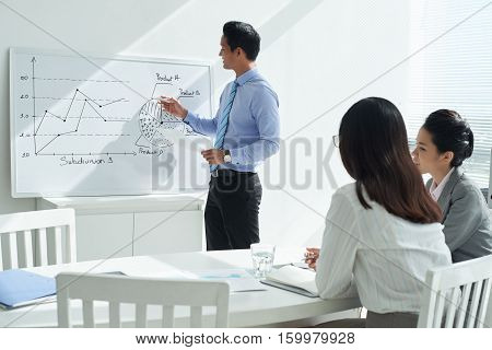 Young businessman conducting presentation for his colleagues