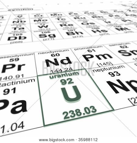 table of elements_uranium