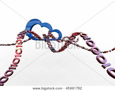 Cloud Computing Exchange