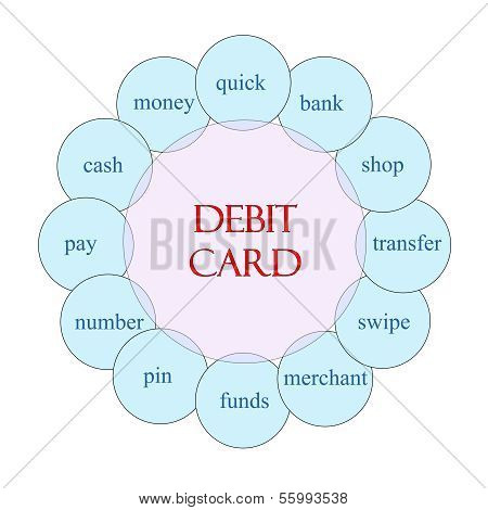 Debit Card Circular Word Concept