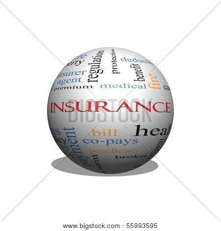 Insurance Word Cloud Concept On A Sphere