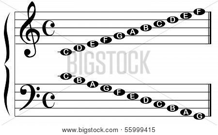 Music Note Names