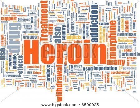 Heroin Word Cloud