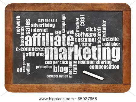 affiliate marketing word cloud on a vintage slate blackboard isolated on white