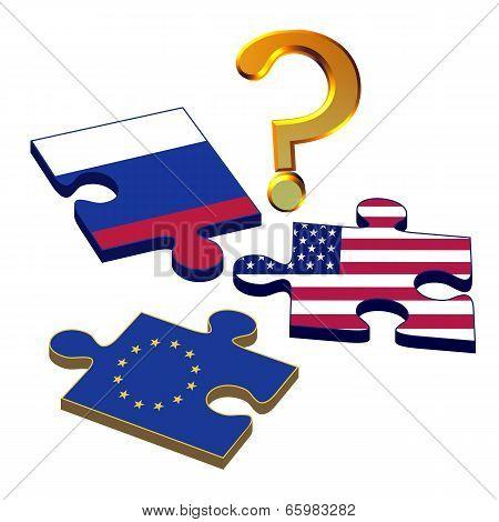 Eu, Russia, USA
