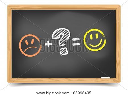 detailed illustration of a blackboard with customer satisfaction equation sketch, eps10 vector, gradient mesh included