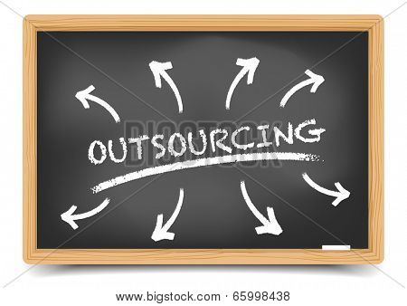 detailed illustration of a blackboard with an outsourcing sketch, eps10 vector, gradient mesh included
