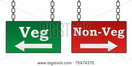 Veg Non Veg Signboards