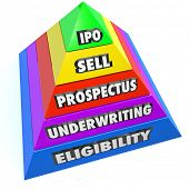 stock photo of prospectus  - IPO words on a pyramid of steps including Eligibility - JPG