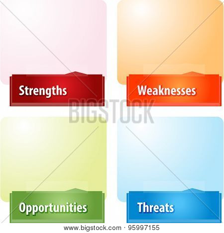 Business strategy concept infographic diagram illustration of SWOT Strengths Weaknesses Opportunities Threats