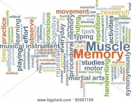 Background concept wordcloud illustration of muscle memory
