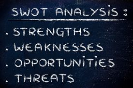 picture of swot analysis  - list of the elements of the SWOT analysis - JPG